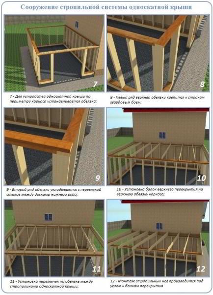 Односкатный гараж: основные варианты строительства