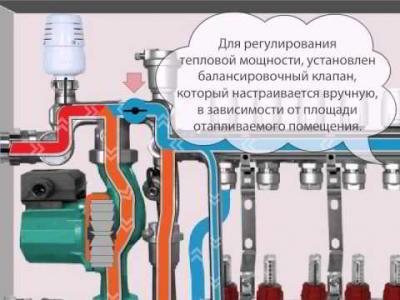 Как правильно уложить насос для теплого пола своими руками