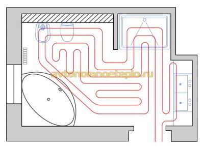 Как правильно уложить гидроизоляцию для пола своими руками