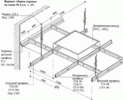 Как сделать кассетный подвесной потолок своими руками