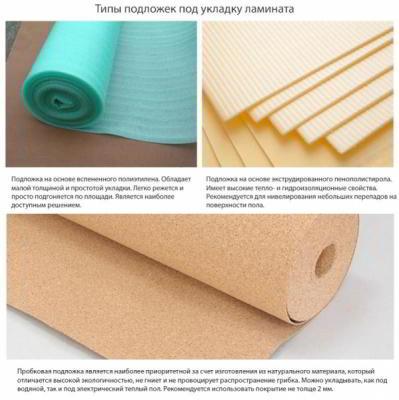 Как правильно уложить подложку для ламината для теплых полов своими руками