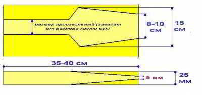 Инструмент для конопатки сруба
