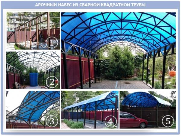 Навес для машины на дачу: сравнительный обзор технологий строительства + пошаговые инструкции