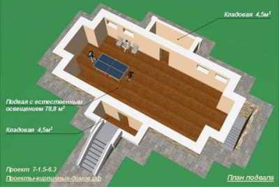 Проекты домов из керамзитоблоков